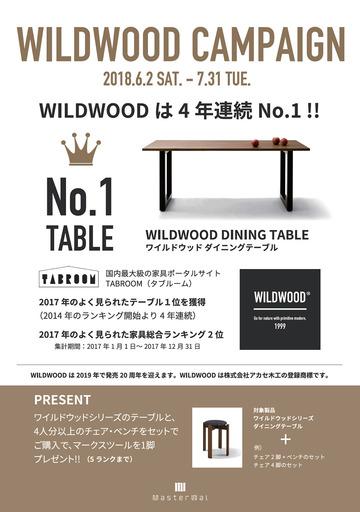 WILDWOOD 20th1.jpg
